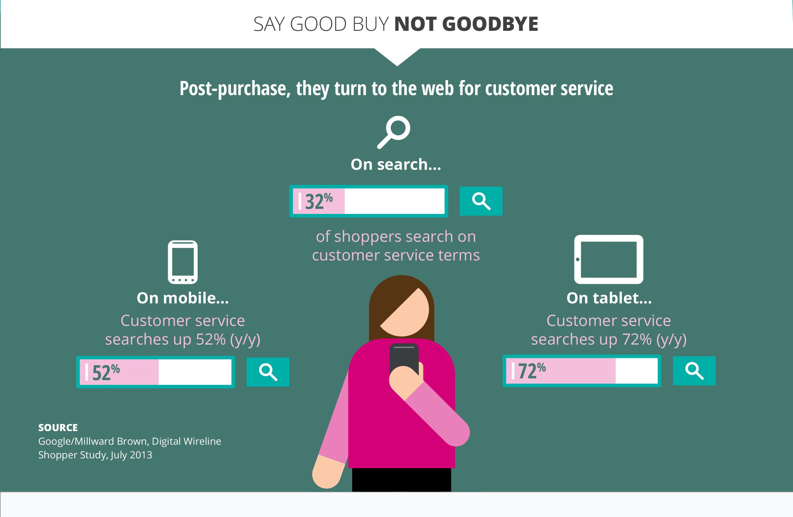 new-wireline-shopper_infographics3