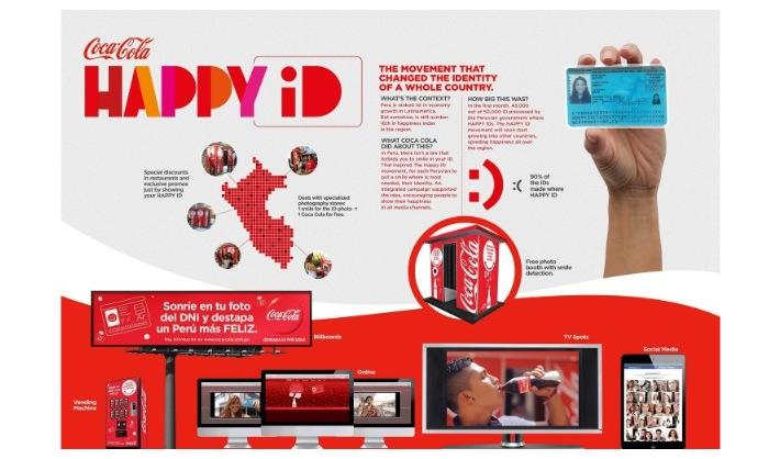 Coca Cola - Happy ID